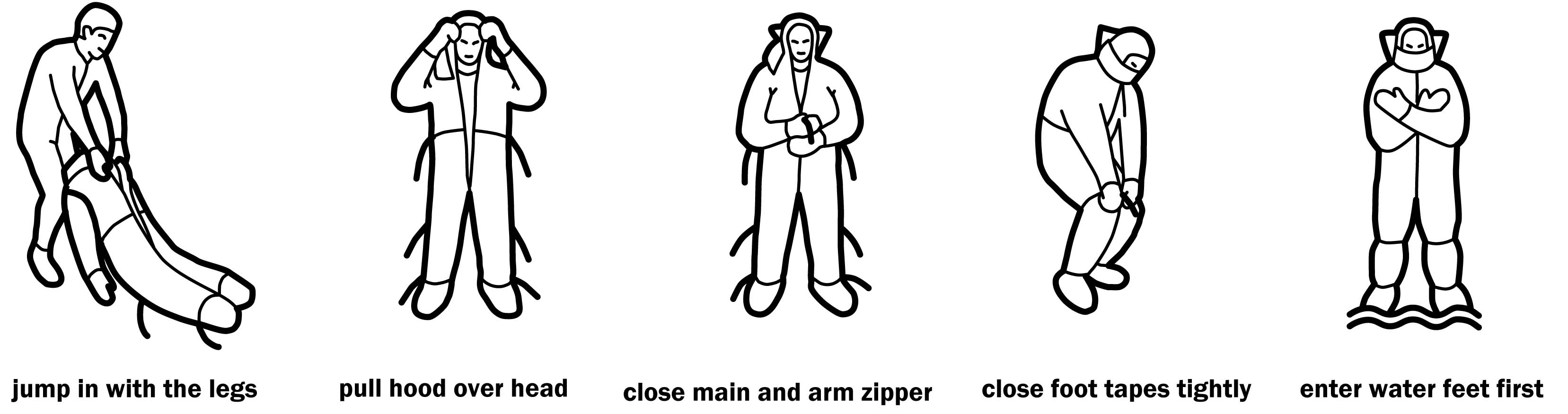 Instructions to wear the suit